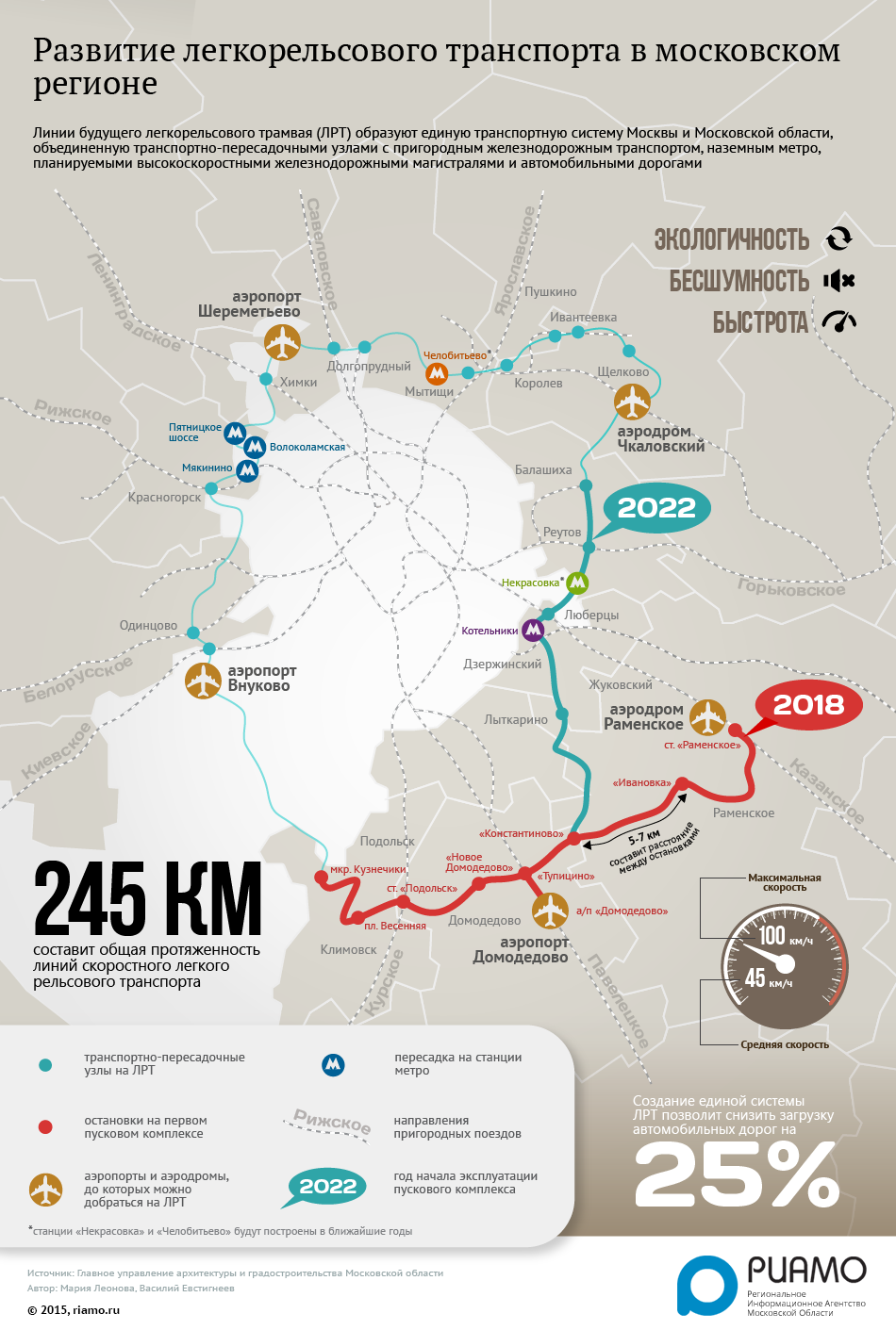 Easy subway in the Moscow region 2019